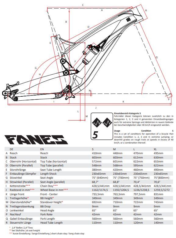 Alutech Fanes 6.0