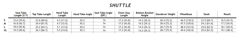 Shuttle GeoChart