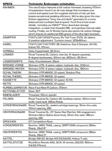 S Works Enduro Ausstattung