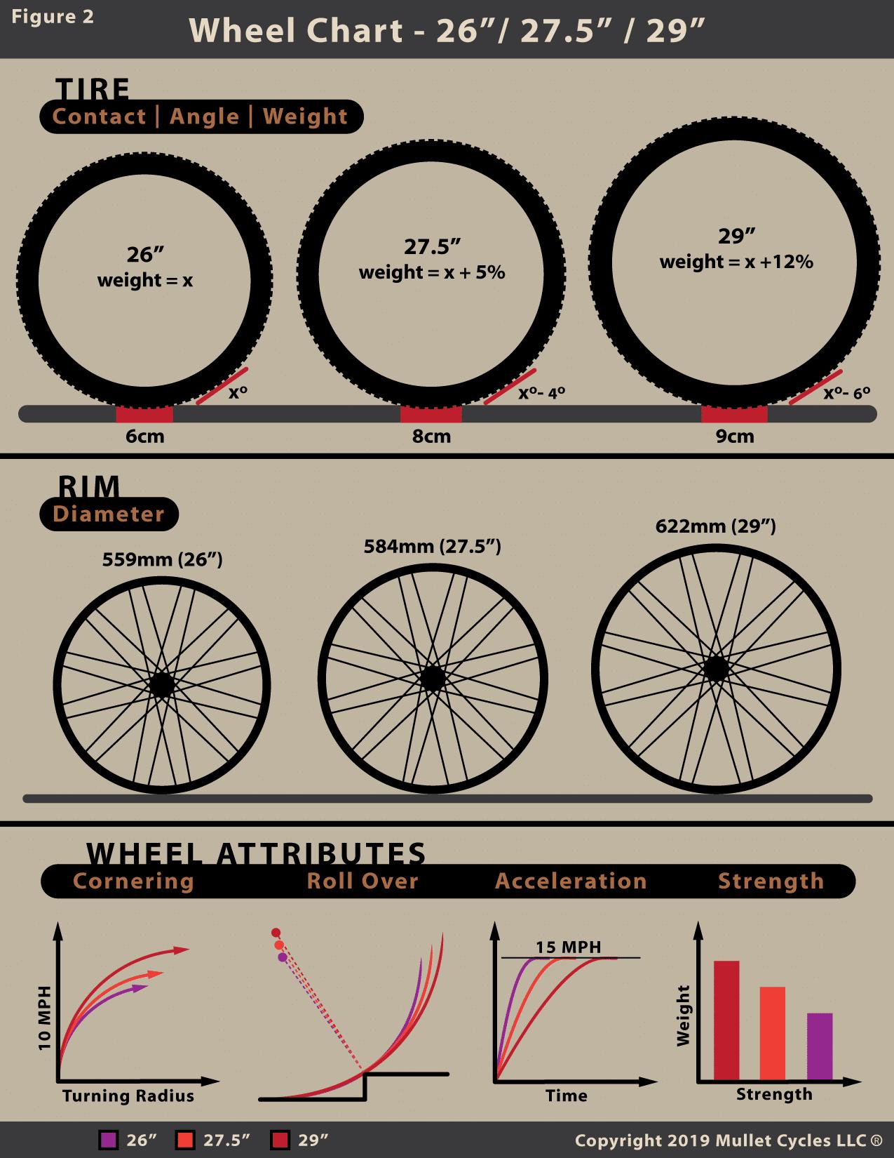 WheelChart v1 4